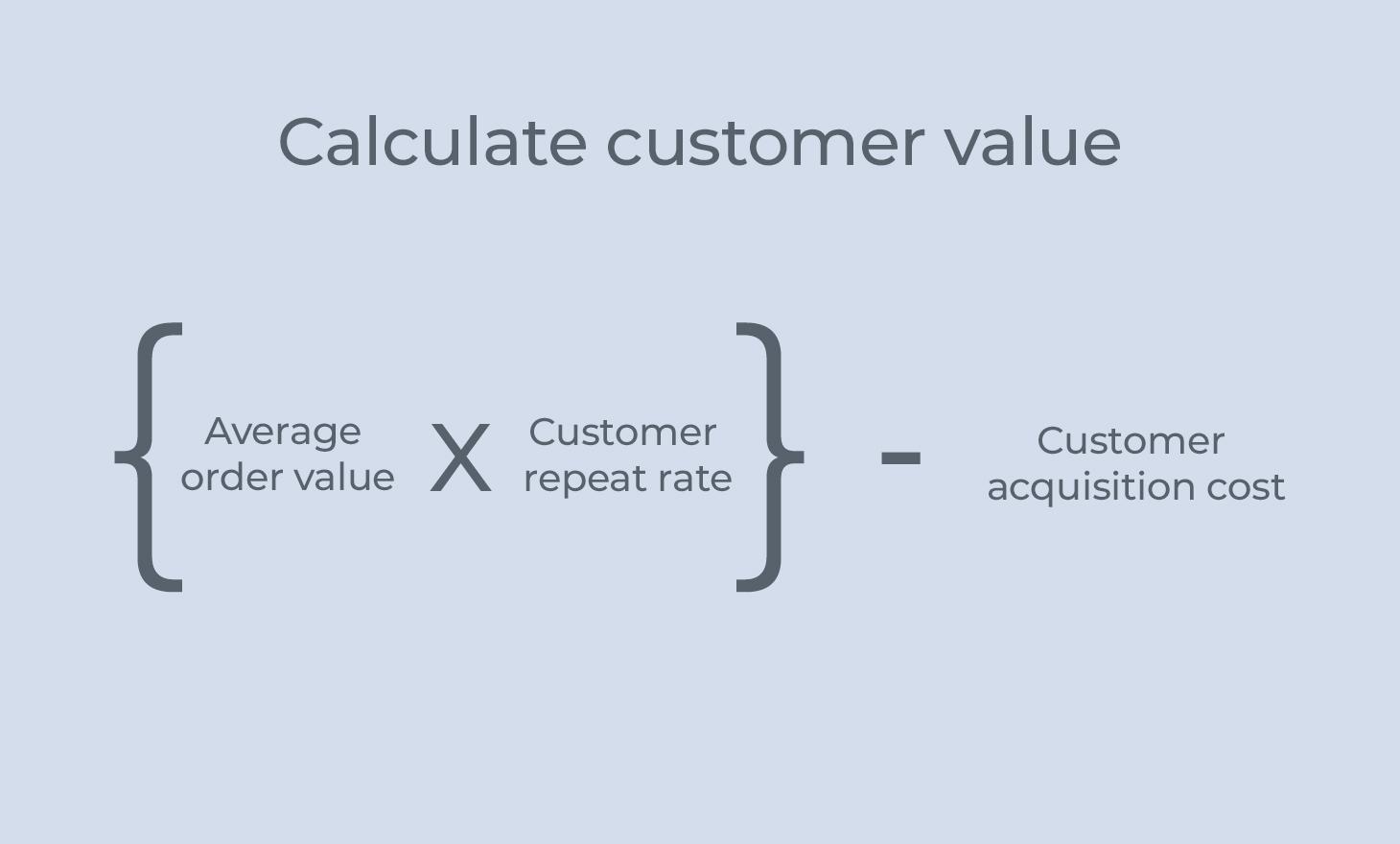 customer retention - customer value