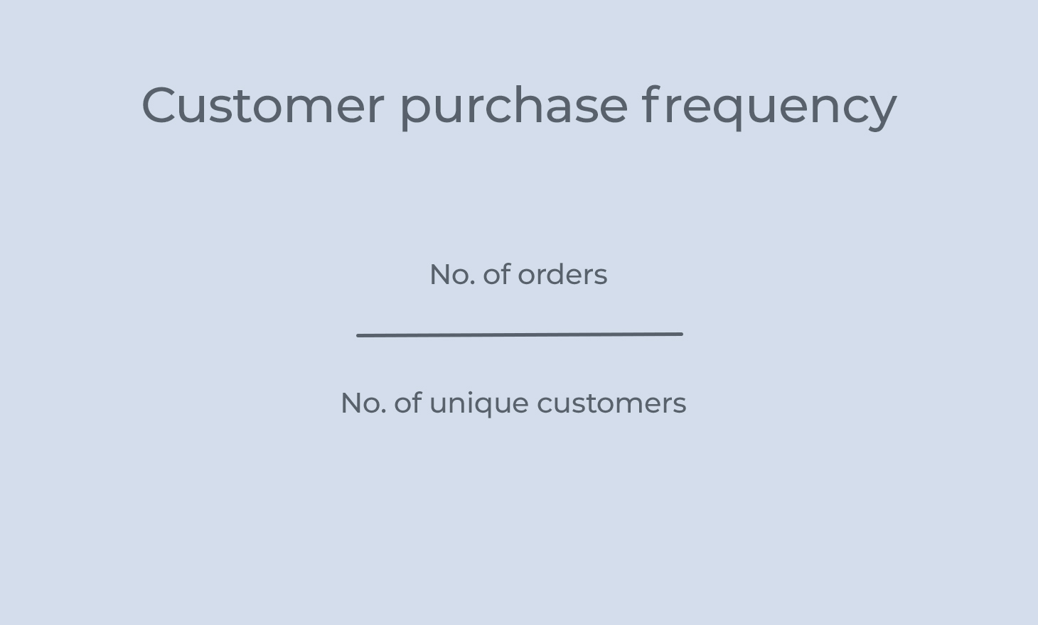 customer retention - purchase frequency